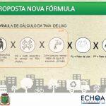 ESTUDO DE REVISÃO DA FÓRMULA DE COBRANÇA DA TAXA DE COLETA DE LIXO